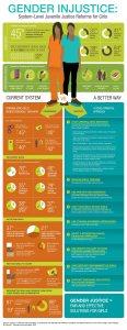 GenderInjustice_infographic_web